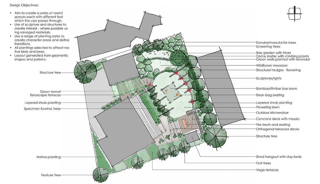 https://i2.wp.com/squareyard.info/app/uploads/2018/03/Squareyard_Garden-Design-Sketch.jpg?fit=1100%2C633&ssl=1