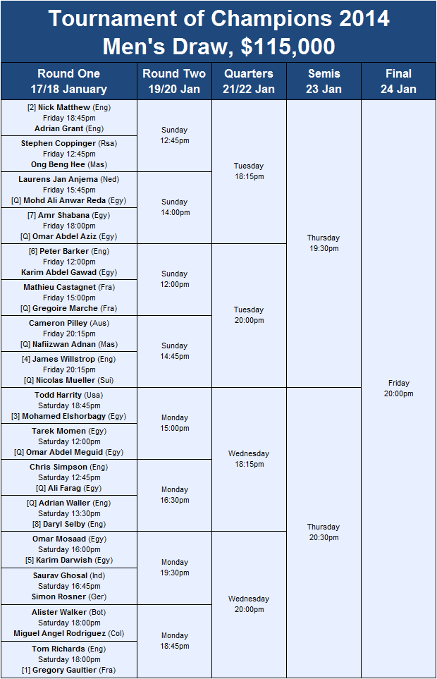 ToC first round draw