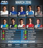 PSA Men March 2016