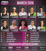 PSA Women March 2016