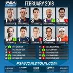 February PSA Men's World Rankings