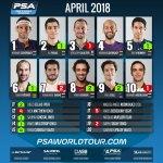 psa_men_rankings_APR18