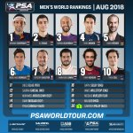 psa_men_rankings_AUG18