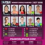 psa_women_rankings_OCT18