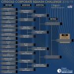 CW19-CC-DRAW-QF