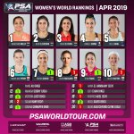 psa_women_rankings_APR19