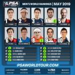 psa_men_rankings_MAY19