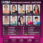 psa_women_rankings_AUG19