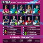 psa_women_rankings_FEB20