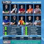 psa_men_rankings_JAN21