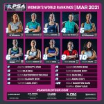psa_women_rankings_MAR21