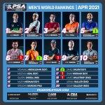 psa_men_rankings_APR21