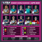 psa_women_rankings_APR21