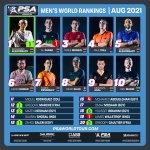 psa_men_rankings_AUG21