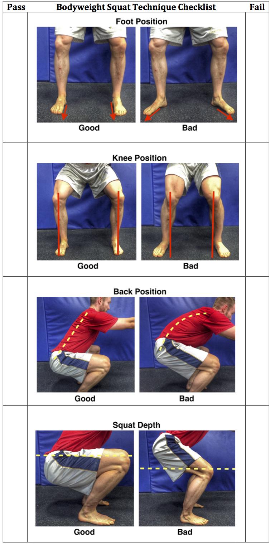Bodyweight Squat Technique Checklist (Final)