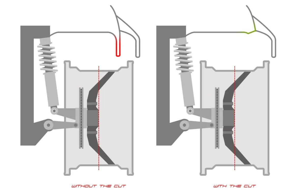 properly cut wheel arch
