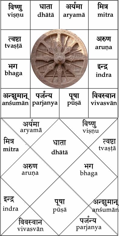 aditya-vertical