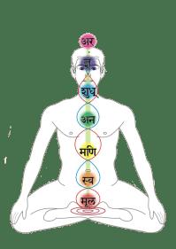 chakra-sitting