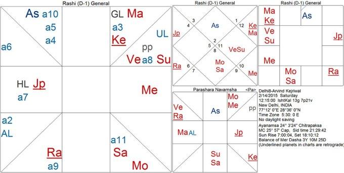 kejrwal-II