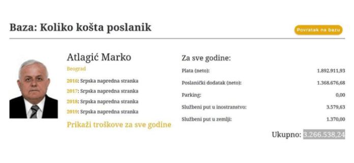 SRBIJA SPAVA: Dežurna SNS pljuvara i smradina u Skupštini zaradila 28.000 evra naših para! 1