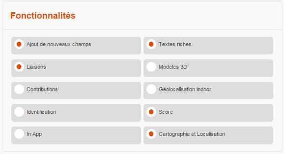 La liste des fonctionnalités pour une visite sur Smartphones
