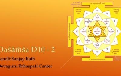 02. Dasāṁśa D10 – Pandit Sanjay Rath