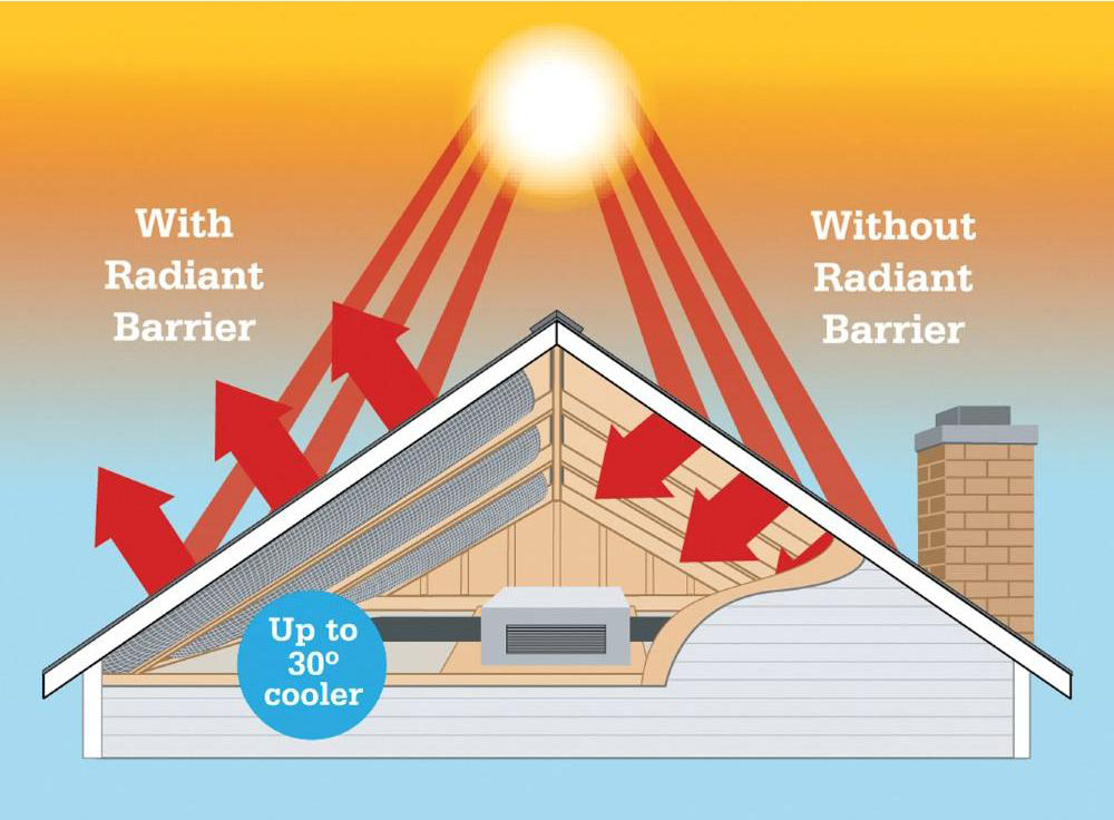 roof cooling paint,heat protection paint,thermal insulation