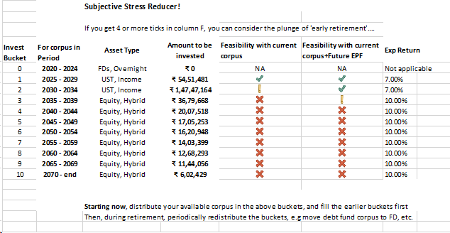 FIRE Up - Comprehensive calculator for Early Retirement 6