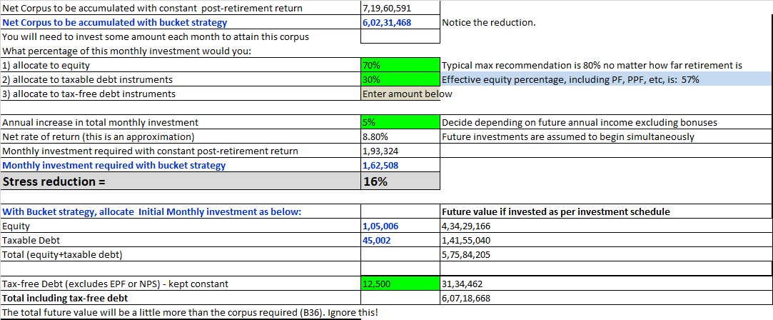Coprus calculations