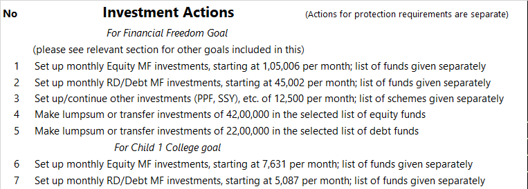 Investment Actions