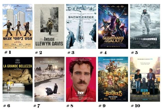 עשרת הסרטים המופצים 2014 של אורון