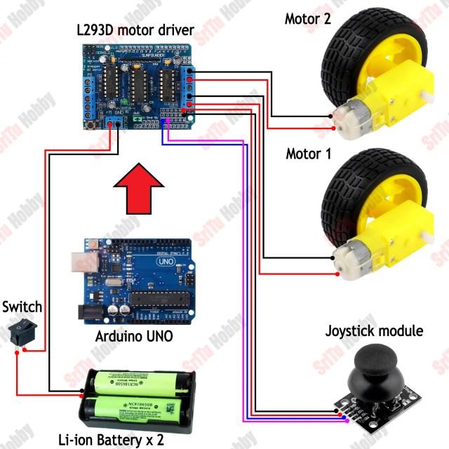 Joystick control car