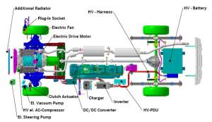 How does an Electric vehicle work?  SRP Electric