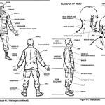«Курс рукопашного боя армии США»