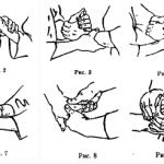 Болевые воздействия на пальцы