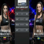 Видео боя Вероника Маседа — Биа Малецки / Veronica Macedo — Bea Malecki UFC Fight Night 170