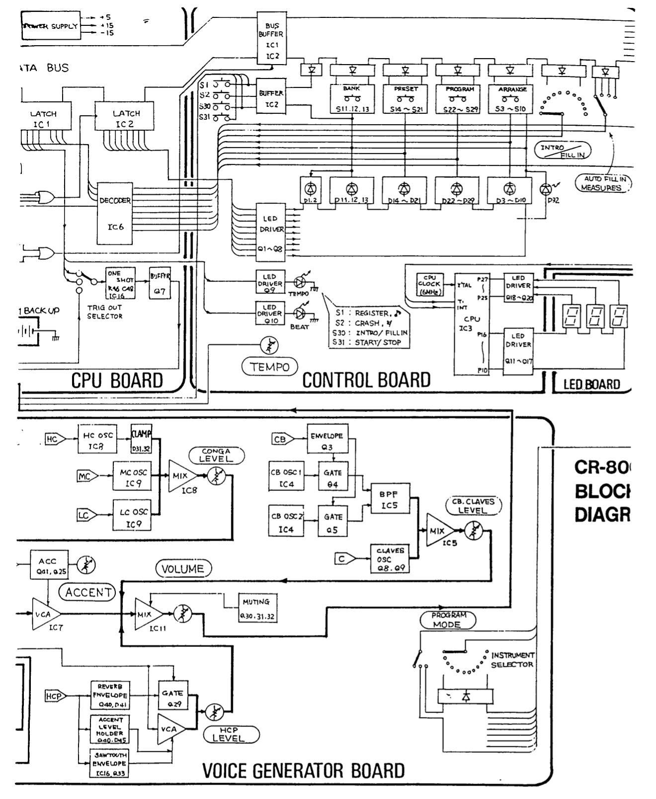 Roland Spd 6 Manual