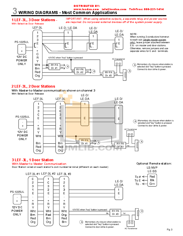 Incredible Aiphone Lef 3 Wiring Diagram Carbonvote Mudit Blog Wiring Cloud Hisonuggs Outletorg