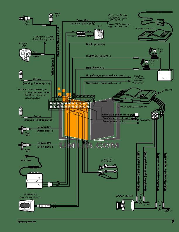 wiring diagram clifford concept alarm