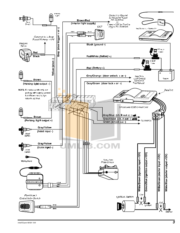 intelliguard6000_install.pdf 2 wat?resize\=612%2C792 toyota sienna wiring diagram wiring diagram byblank toyota radio wiring diagrams color code at fashall.co