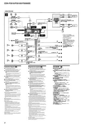 PDF manual for Sony Car Receiver CDXF5510