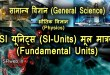 SI यूनिट्स (SI-Units) मूल मात्रक (Fundamental Units) भौतिक विज्ञान (Physics)