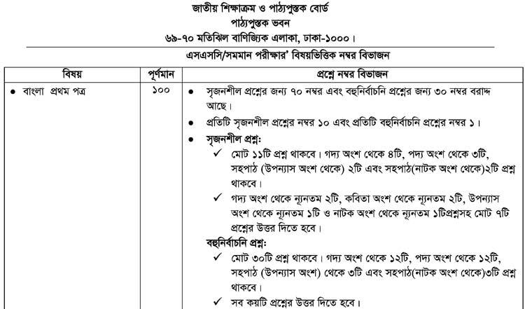 bangla 1st paper marks