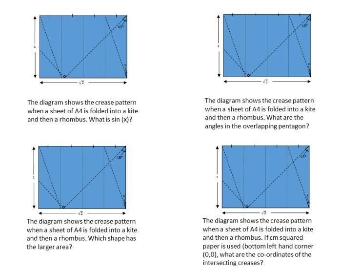 Paper folding – SSDD Problems