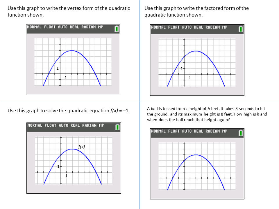 A Negative Quadratic Ssdd Problems