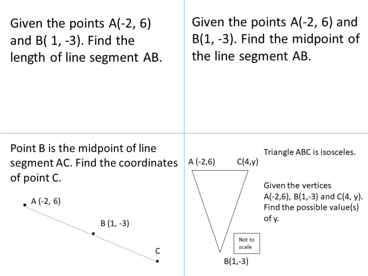 midpoint and more ssdd problems