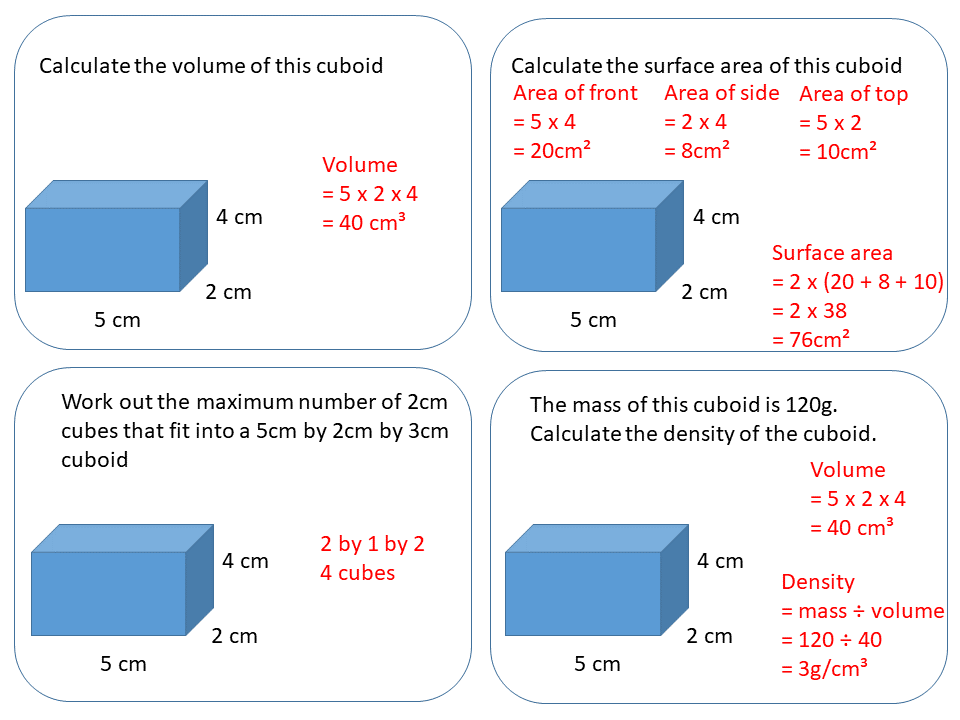 The blue cuboid – SSDD Problems
