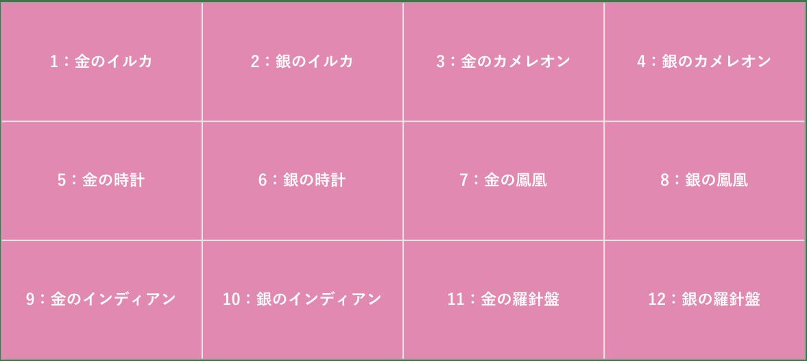【2019年・大運勢】ゲッターズ飯田の「五星三心」占い。運命の相手と出会えるのは?