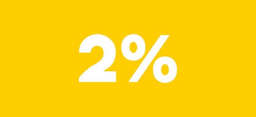 roku 2018, 2% v roku 2018, Slovenská speleologická spoločnosť