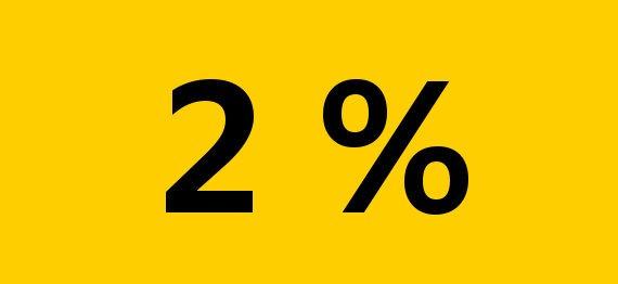 , 2% 2020, Slovenská speleologická spoločnosť, Slovenská speleologická spoločnosť